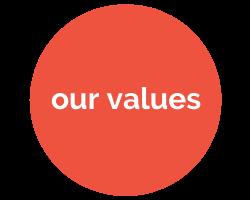 circle-values